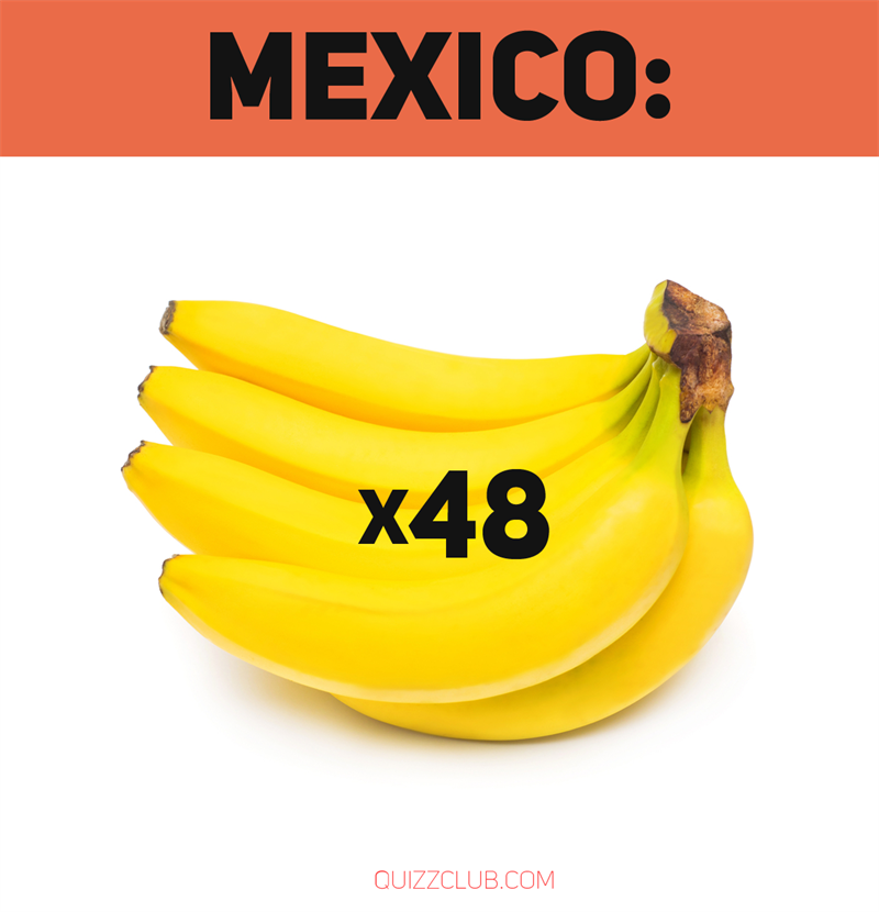 Geography Story: Mexico