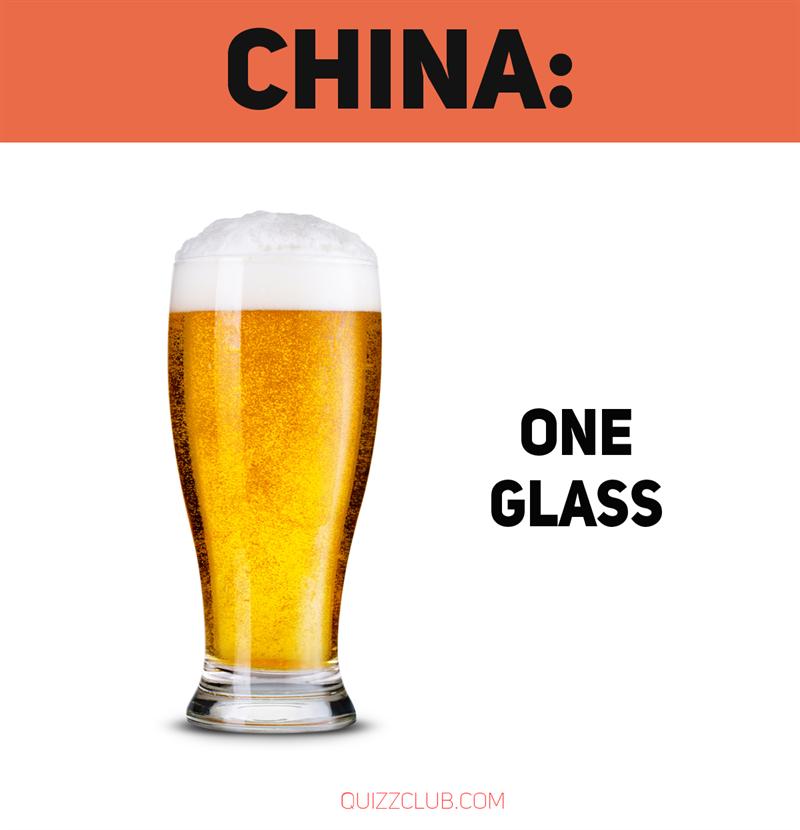 Geography Story: China