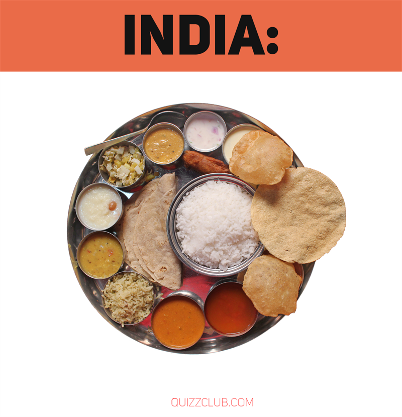 Geography Story: India