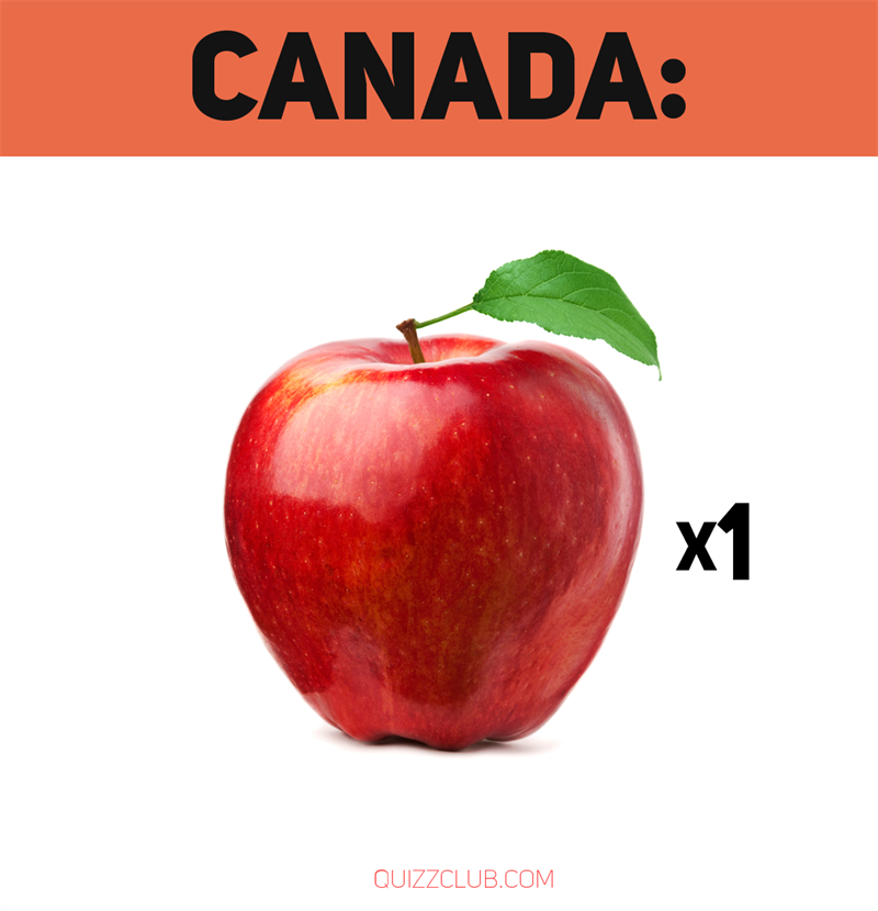 Geography Story: Canada