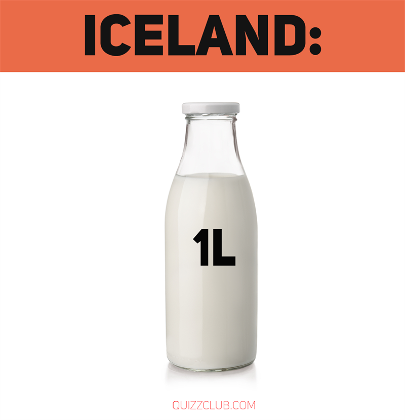 Geography Story: Iceland