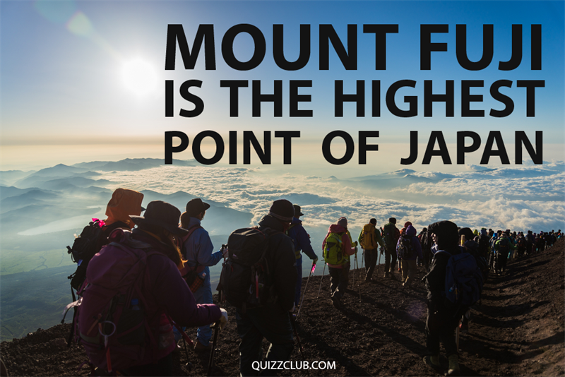 Geography Story: Mount Fuji is the highest point of Japan
