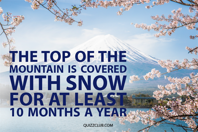 Geography Story: The top of Mt. Fuji is covered with snow for 10 months a year.