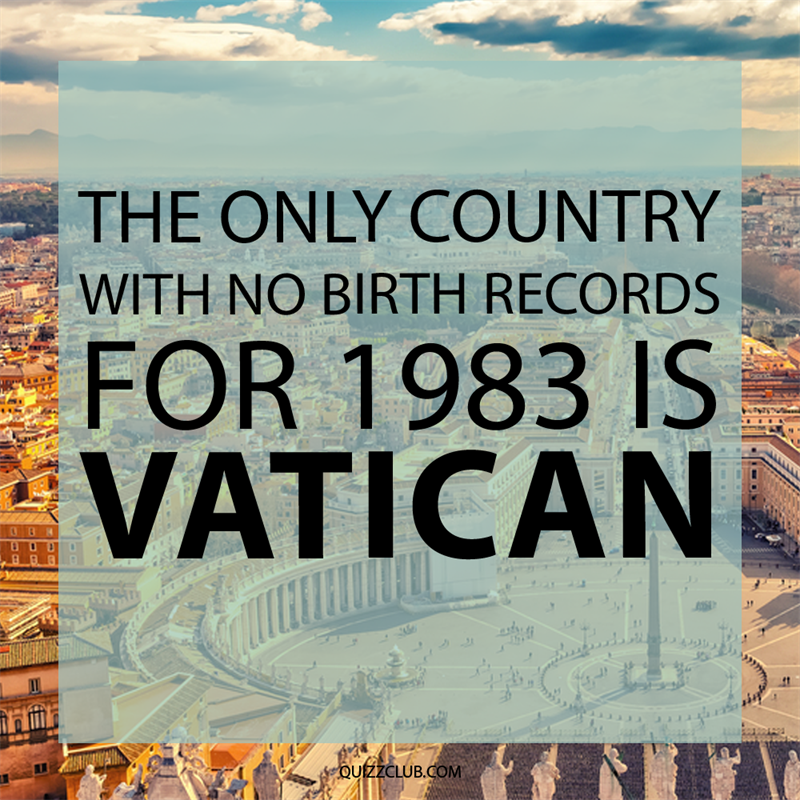 Society Story: The only country with no birth records for 1983 is Vatican.