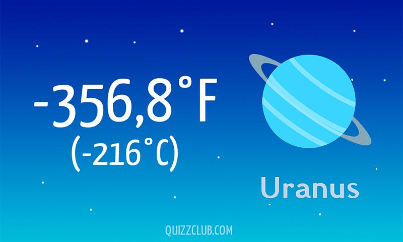 Nature Story: -356,8°F (-216°C)