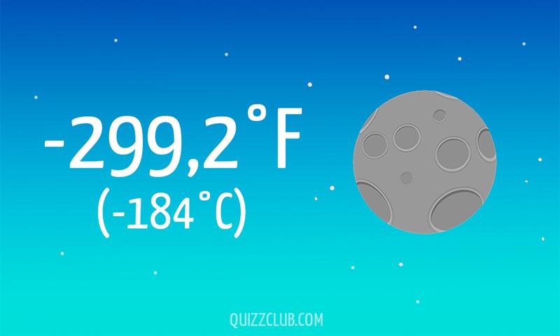 Nature Story: -299,2°F (-184°C)