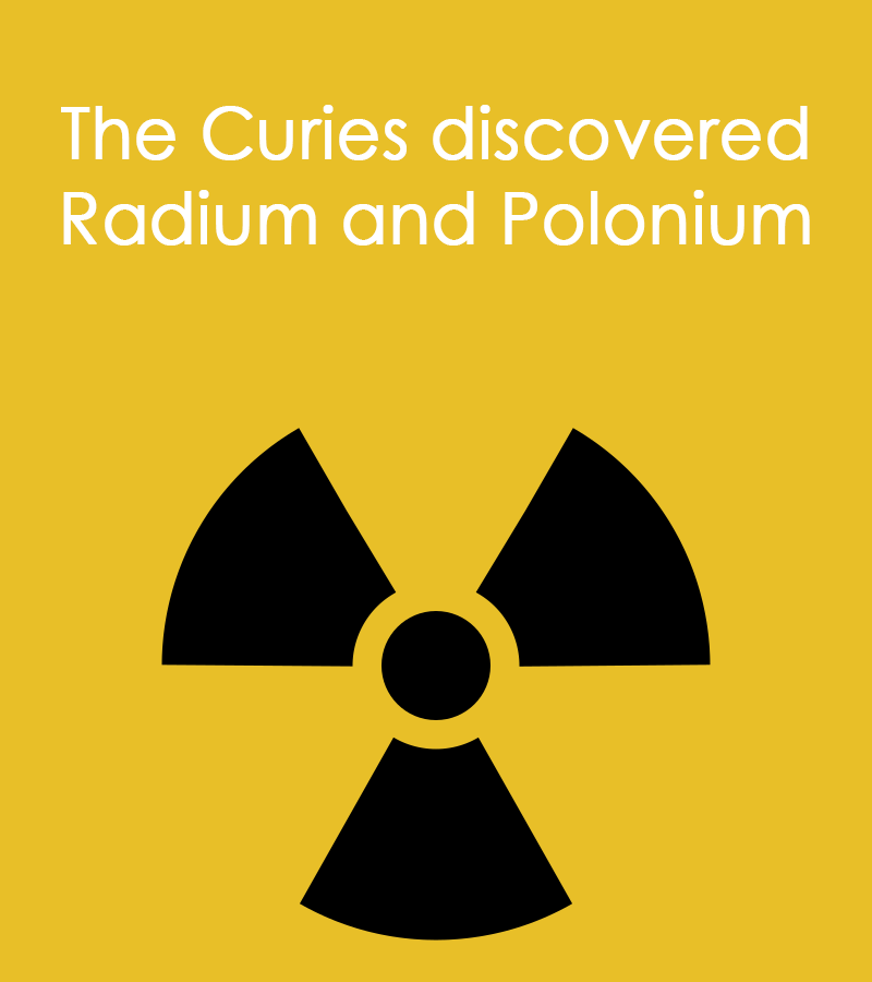 Science Story: The Curies discovered Radium and Polonium