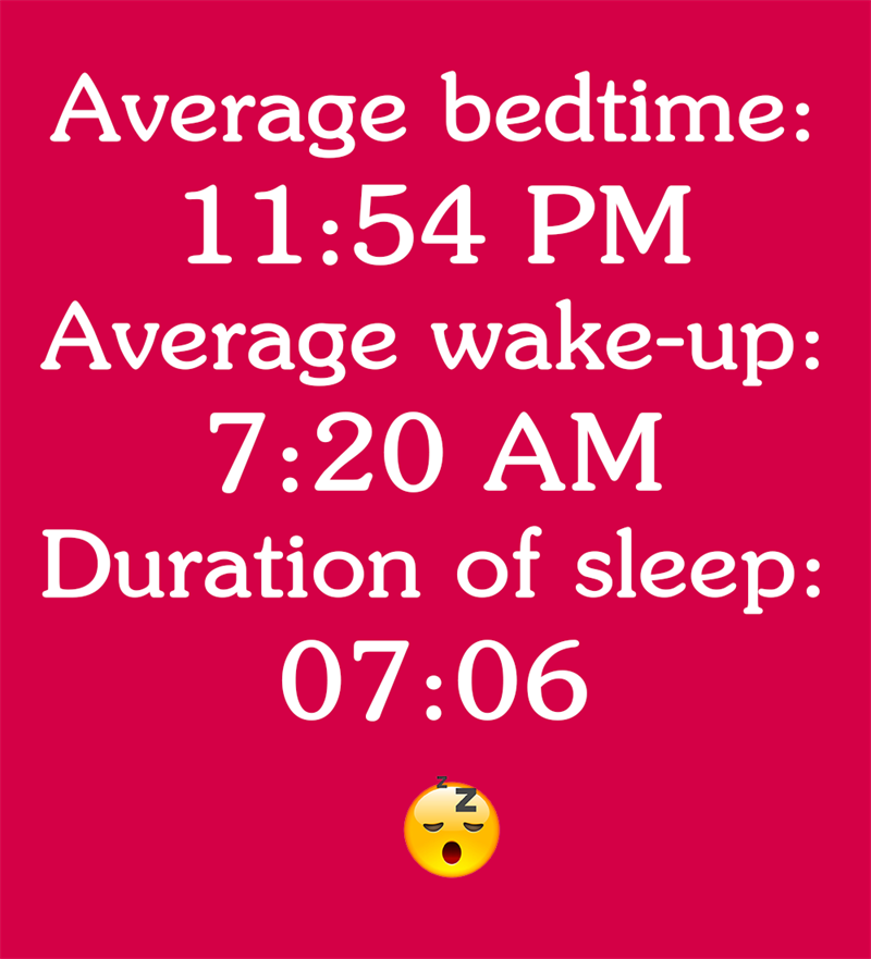 Society Story: How well do Americans sleep?