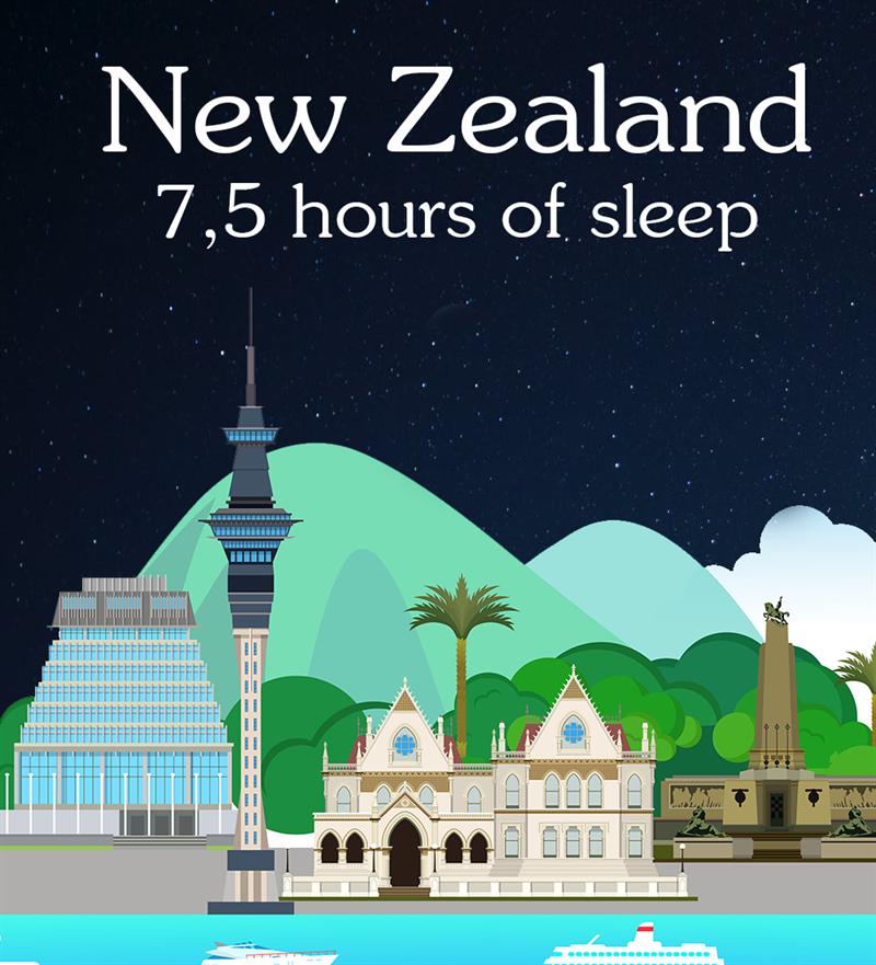 Society Story: New Zealand, 7:30 hours of sleep