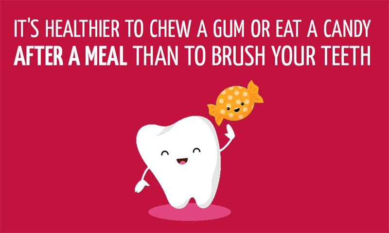 History Story: It's healthier to chew a gum or eat a candy after a meal than to brush your teeth