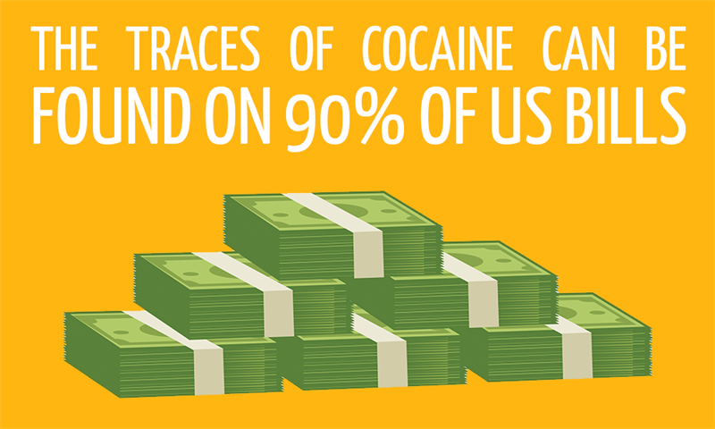 History Story: The traces of cocaine can be found on 90% of US bills