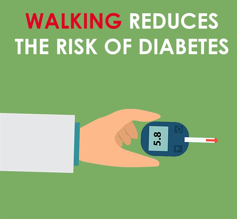 Society Story: It reduces the risk of diabetes