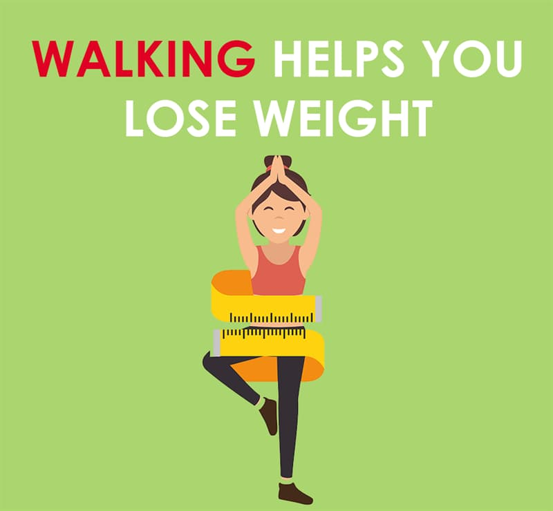 Society Story: It helps you lose weight