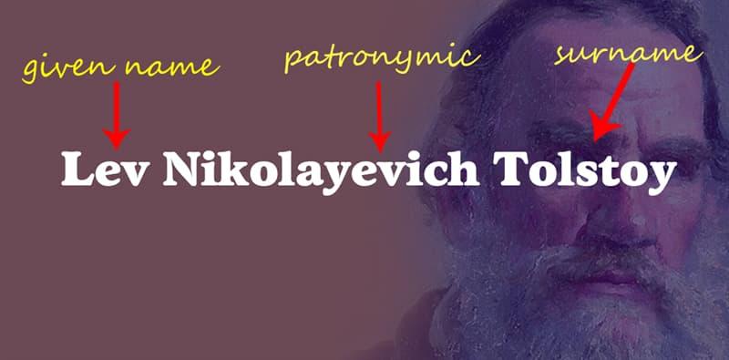 Geography Story: Lev Nikolayevich Tolstoy
