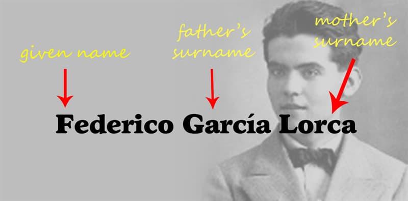 Geography Story: Federico García Lorca