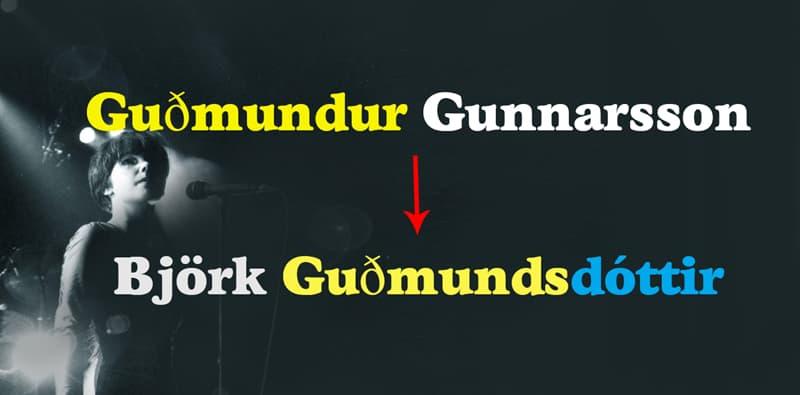 Geography Story: Guðmundur Gunnarsson - Björk Guðmundsdóttir