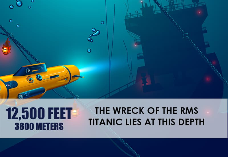 Science Story: That's what is happening deep within the ocean