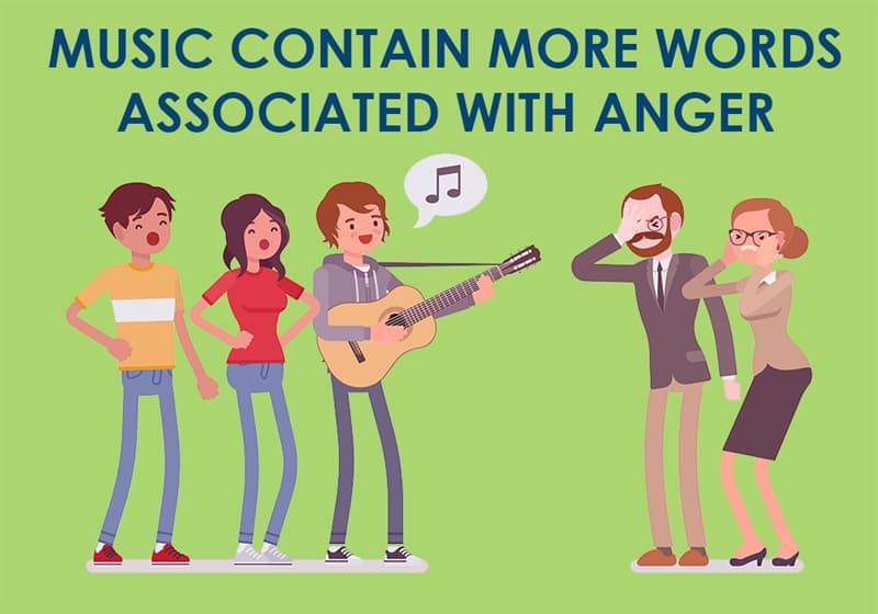Culture Story: Music contain more words associated with anger