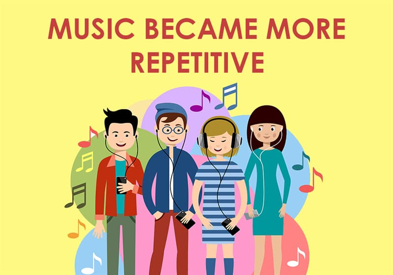 Culture Story: Music became more repetitive