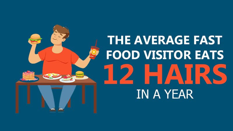 Culture Story: The average fast food visitor eats 12 hairs in a year