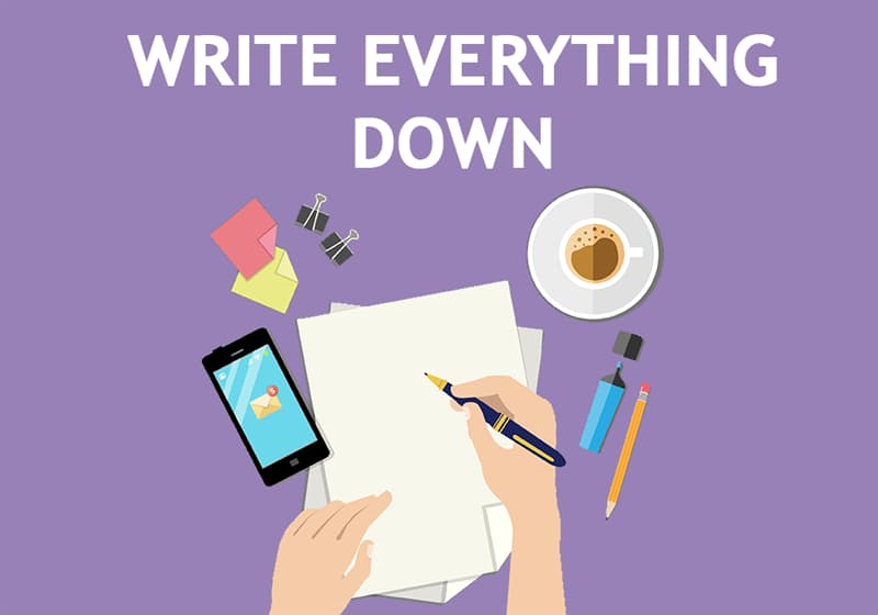 Science Story: Write everything down