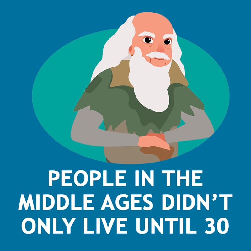 History Story: People in the Middle Ages didn't only live until 30