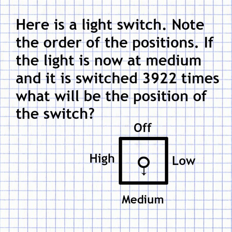 Science Story: Here is a light switch. Note the order of the positions. If the light is now at medium and it is switched 3922 times what will be the position of the switch?