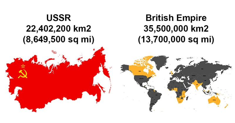 Society Story: #6 Soviet Union was the largest country in the world