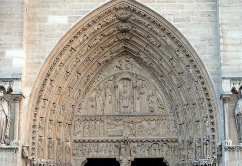 Geography Story: Interesting Facts about Notre Dame Cathedral You Probably Didn't Know #13