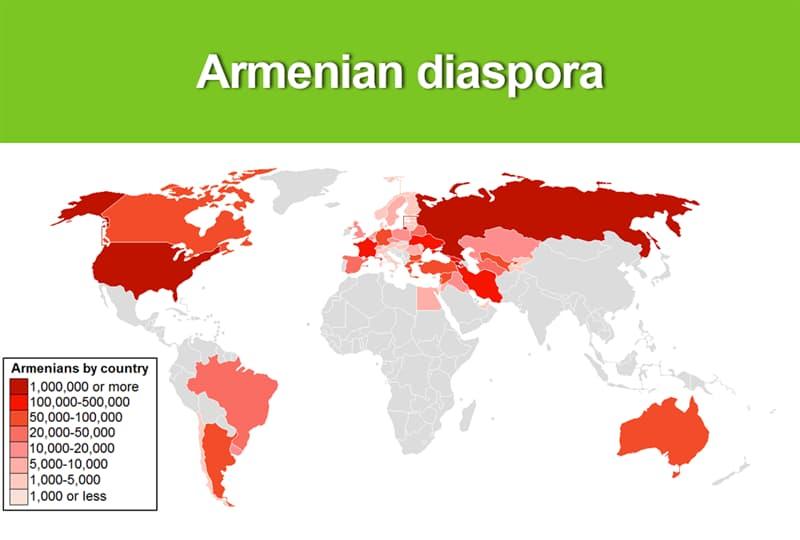 Geography Story: Armenian diaspora