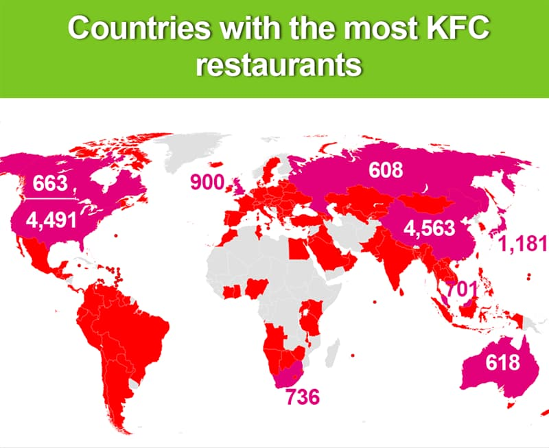 Geography Story: Countries with the most KFC restaurants