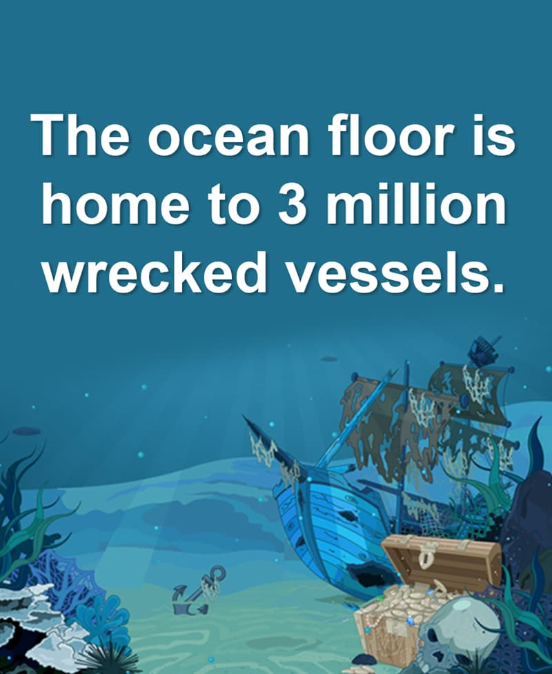 Geography Story: The ocean floor is home to 3 million wrecked vessels