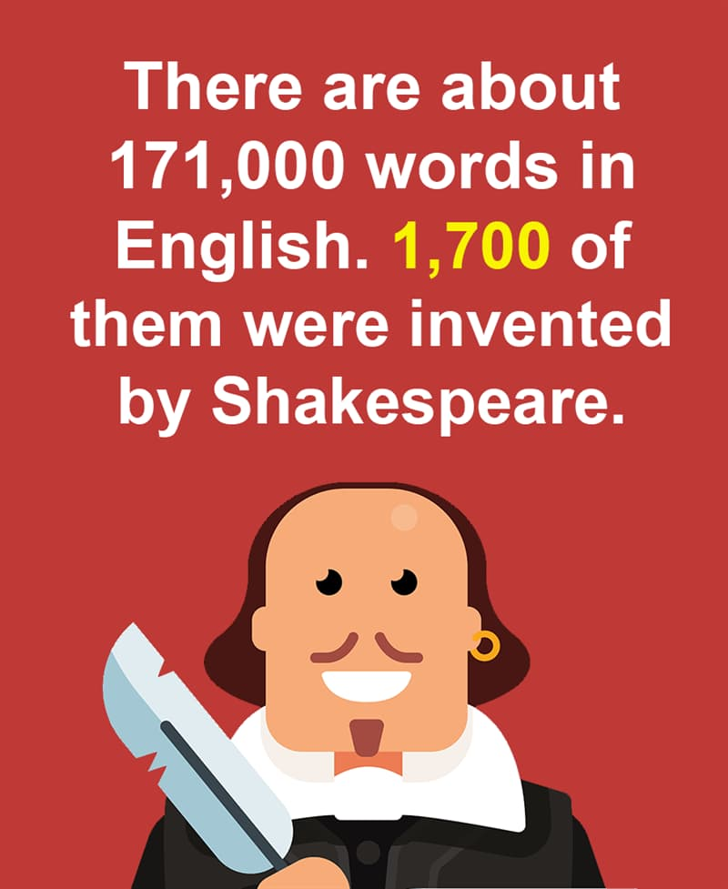 Science Story: There are about 171,000 words in English. 1,700 of them were invented by Shakespeare.
