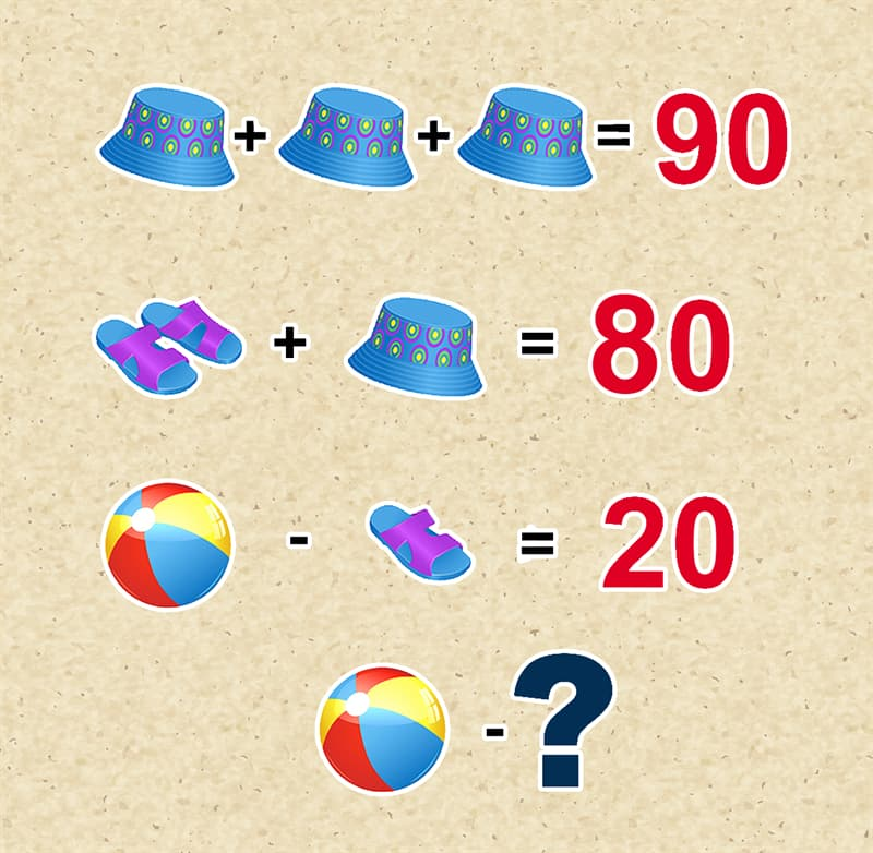 IQ Story: #3 Can you solve this beach equation?