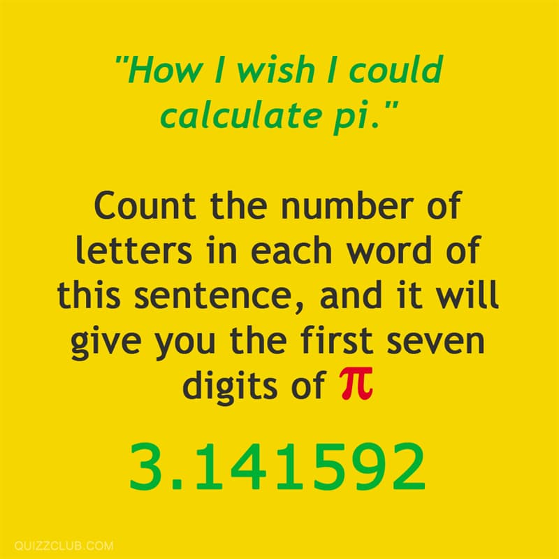 """Science Story: """"How I wish I could calculate pi."""" Count the number of letters in each word of this sentence, and it will give you the first seven digits of π. 3.141592"""