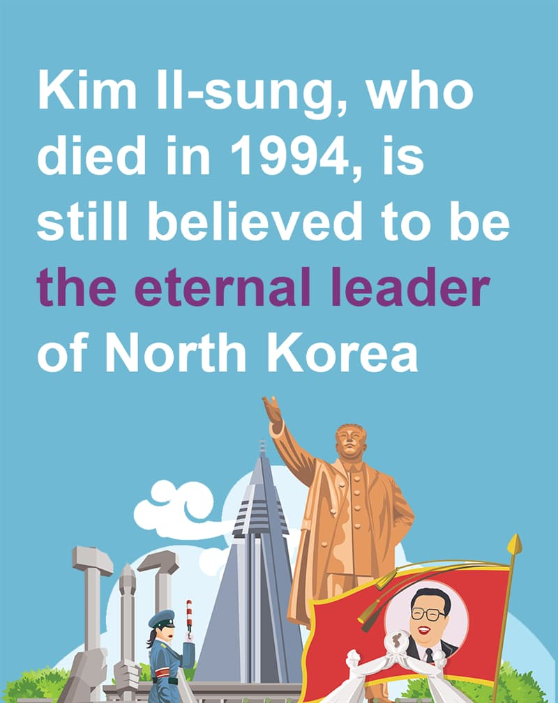 Geography Story: Kim Il-sung, who died in 1994, is still believed to be the eternal leader of North Korea