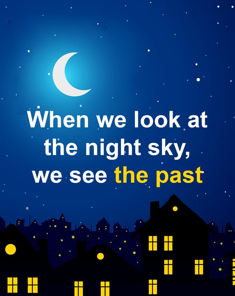 Geography Story: When we look at the night sky, we see the past