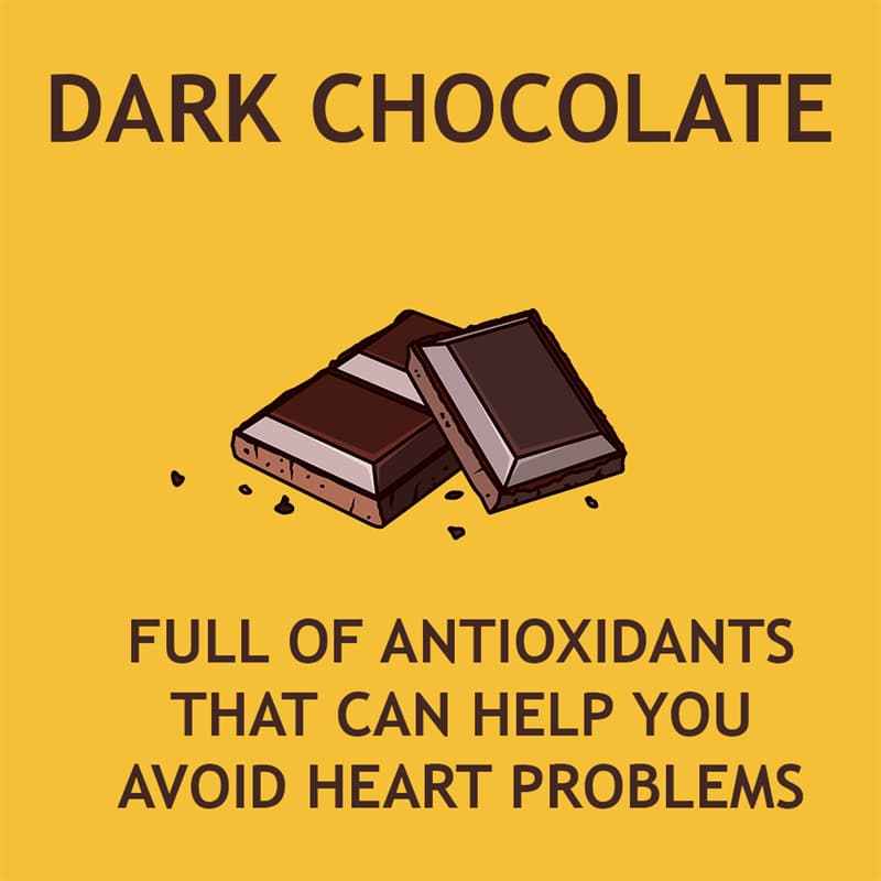 Science Story: Dark chocolate is full of antioxidants that can help you avoid heart problems