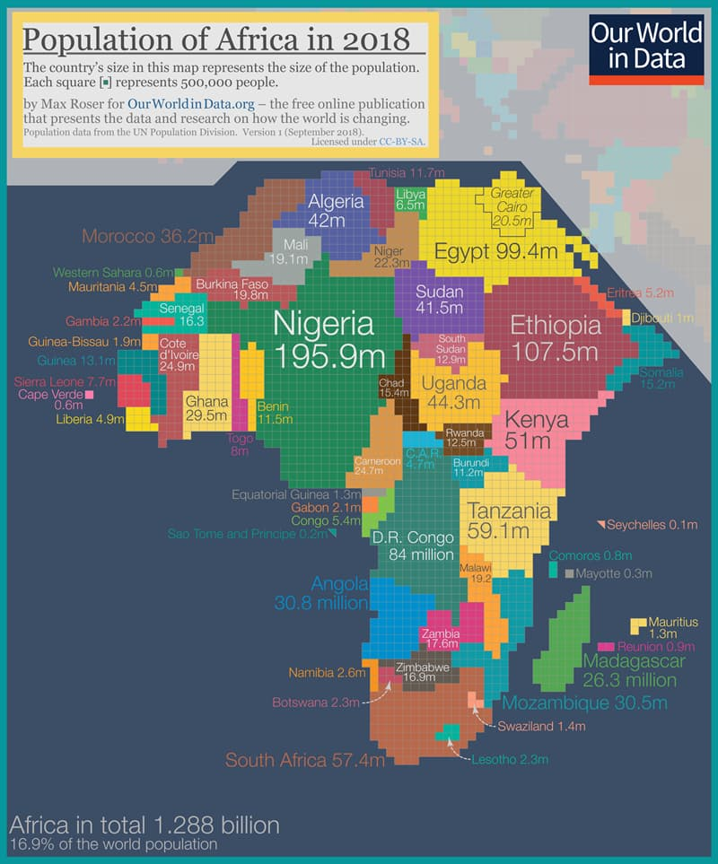 Geography Story: Africa