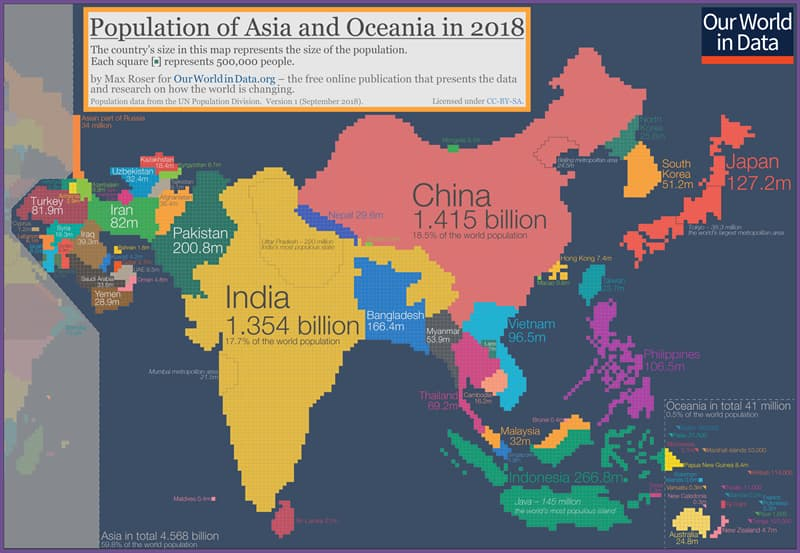 Geography Story: Asia and Oceania
