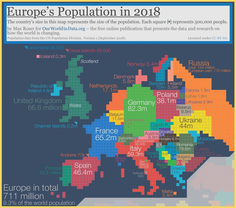 Geography Story: Europe