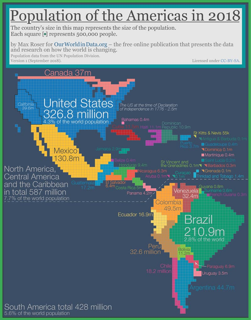 Geography Story: The Americas
