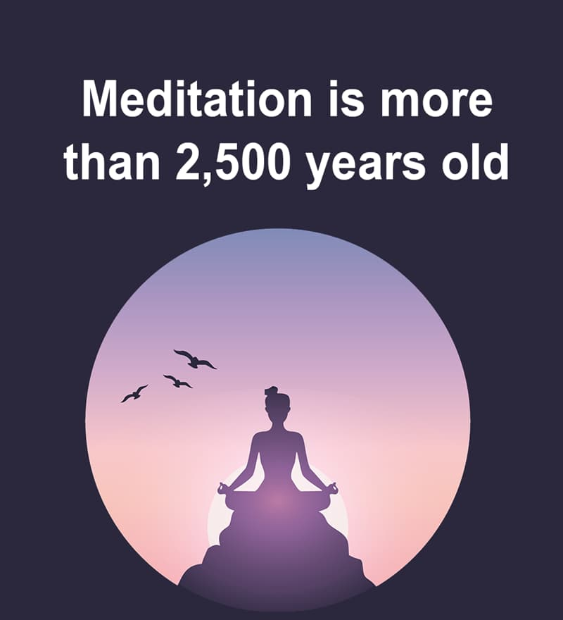 Science Story: Meditation is more than 2,500 years old