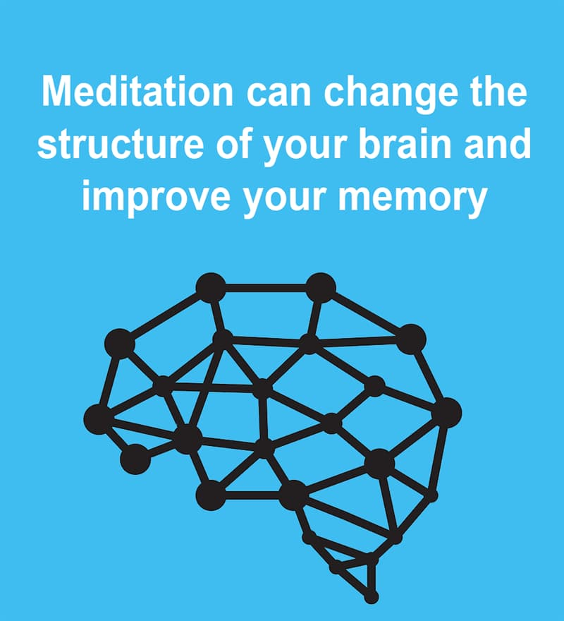 Science Story: Meditation can change the structure of your brain and improve your memory