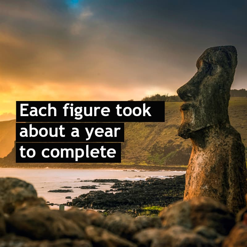 Geography Story: Each figure took about a year to complete