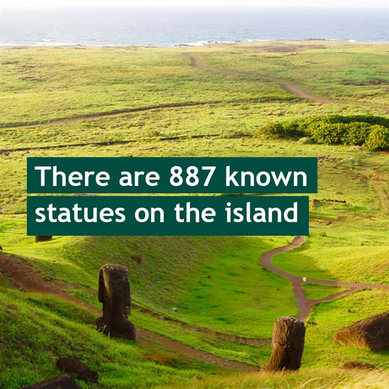 Geography Story: There are 887 known statues on the island