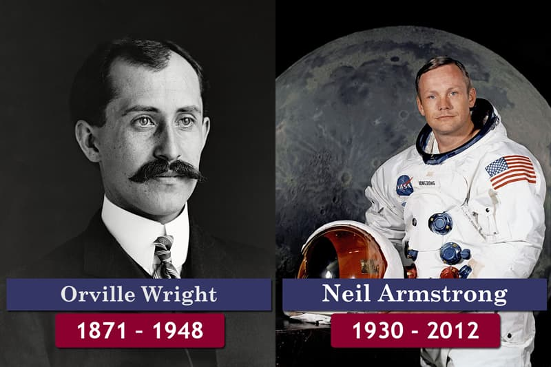 History Story: Unlikely historical contemporaries: Orville Wright and Neil Armstrong