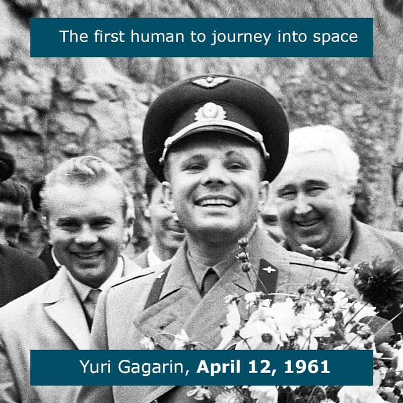 Science Story: The first man in space, International Day of Human Space Flight, Yuri's Night
