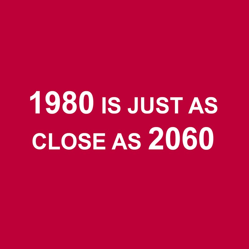 Society Story: Shower thoughts: 1980 is just as close as 2060