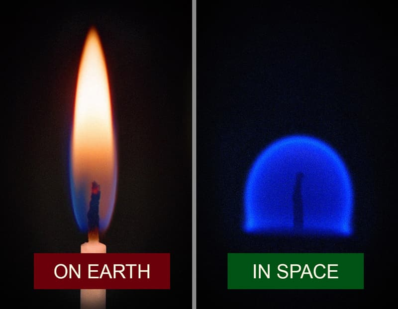 Science Story: Fire in space station